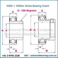 K000 + K000ER Bearing Insert