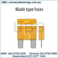 Auto Blade Fuse Kit 120 Piece UBC