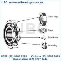 semi precision bearing ubc