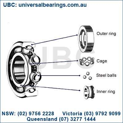 semi precision bearing ubc