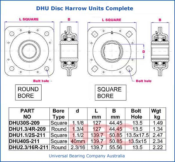 DHU Disc Harrow Units Complete parts list