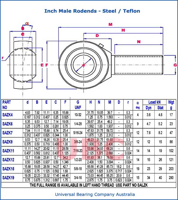 inch male rodends steel teflon parts list