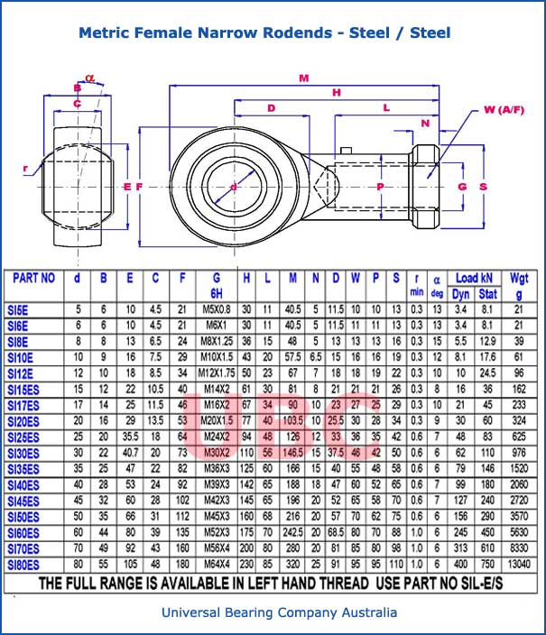 metric female narrow rodends steel steel parts