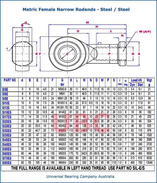 metric female narrow rodends steel steel parts