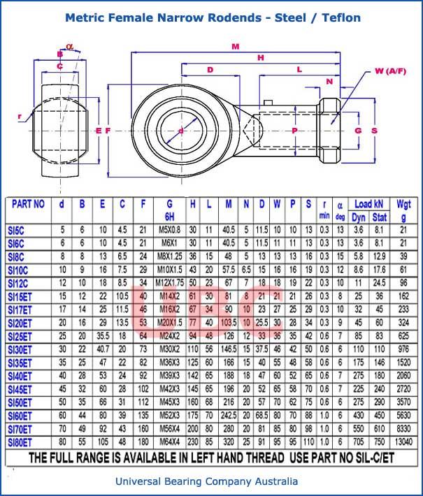 metric female narrow rodends steel teflon parts list