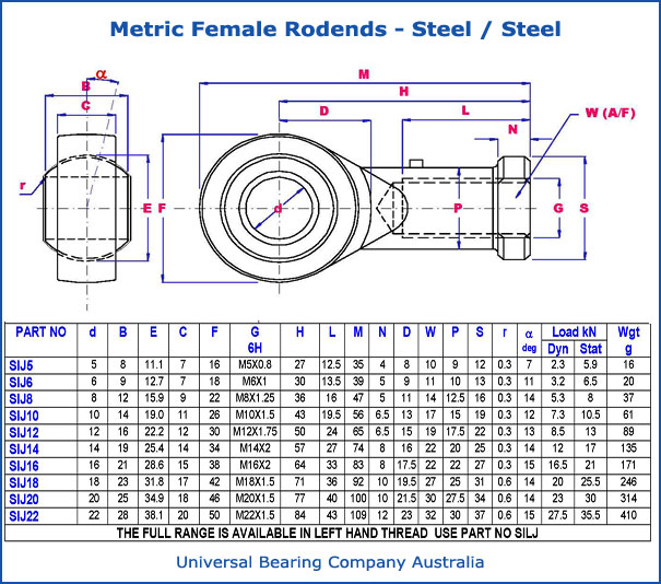 metric female rodends steel parts list