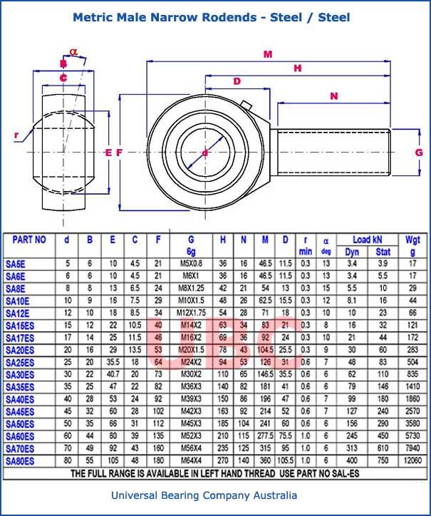 metric male narrow rodends Steel Steel parts list