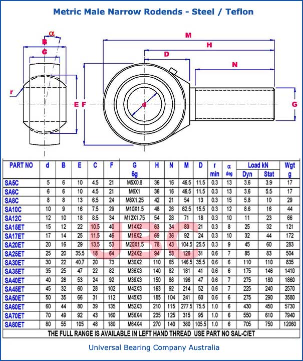 metric male narrow rodends steel teflon parts list