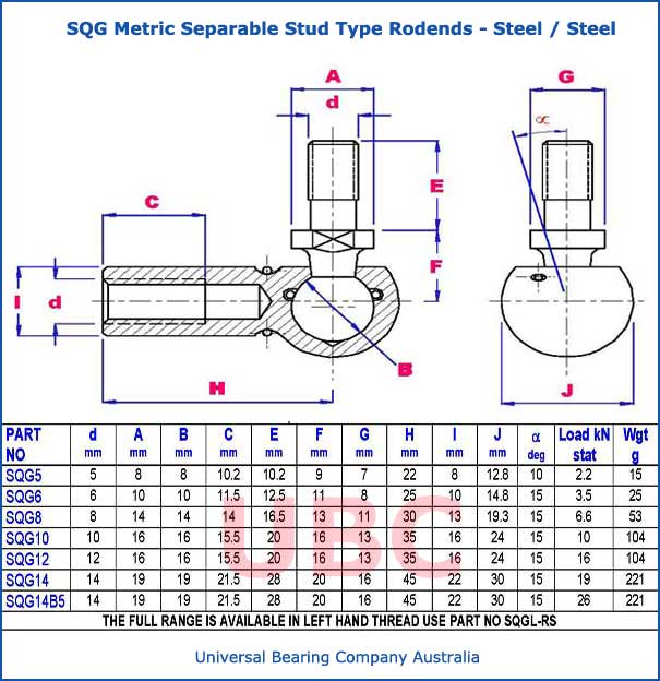sqg metric separable stud type rodends Steel Steel parts list