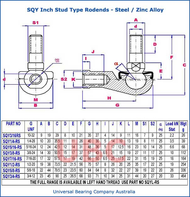 sqy inch stud type rodends steel zinc alloy parts list