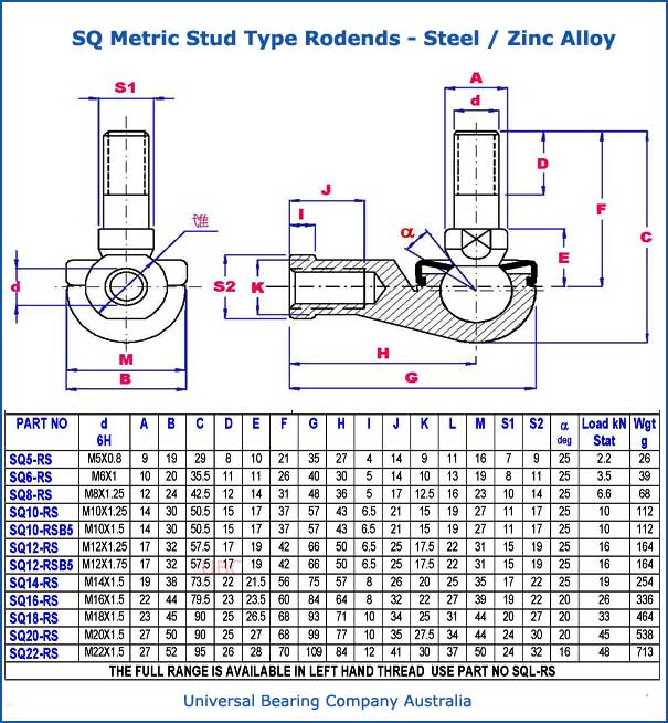 sq metric stud type rodends steel zinc alloy parts list
