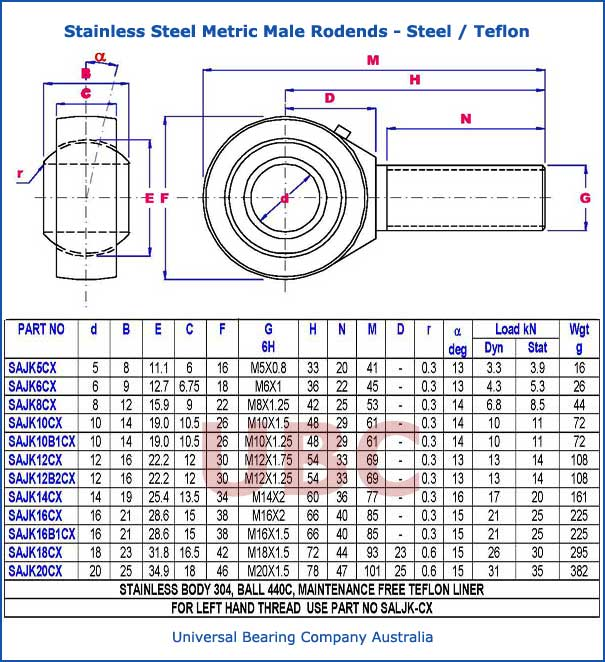 stainless steel metric male rodends steel teflon parts list