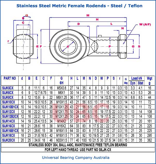 stainless steel metric female rodends steel teflon parts list
