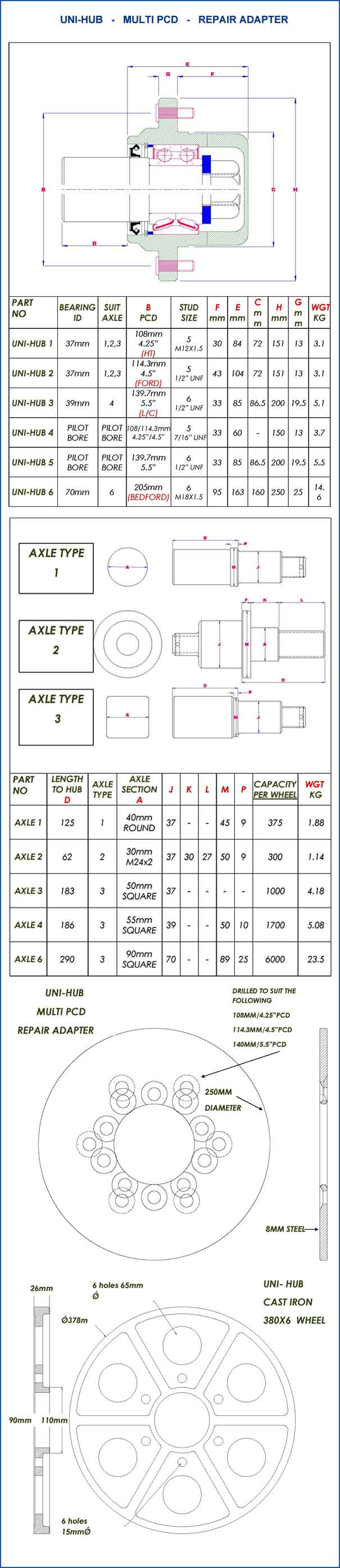 uni-hub multi pcd repair adapter parts list