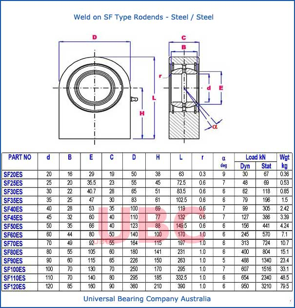 weld on sf type rodends steel steel parts list