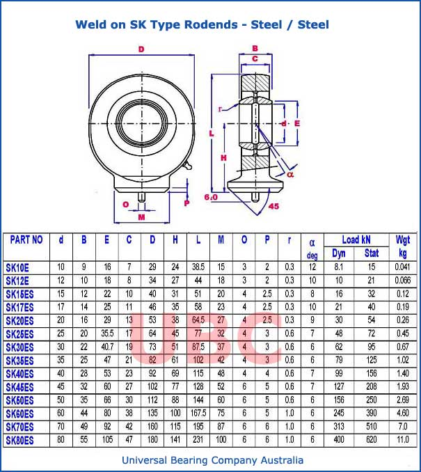 weld on sk type rodends steel parts list