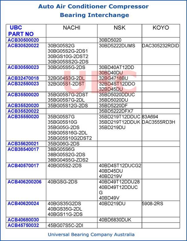 Auto Aircon BRG Interchange Auto Air Conditioner Compressor Bearing Interchange parts list