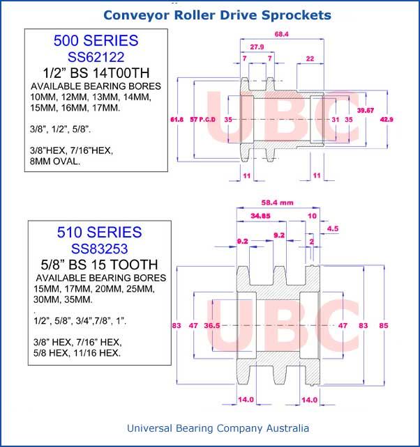 Conveyor Roller Drive Sprockets Diagram