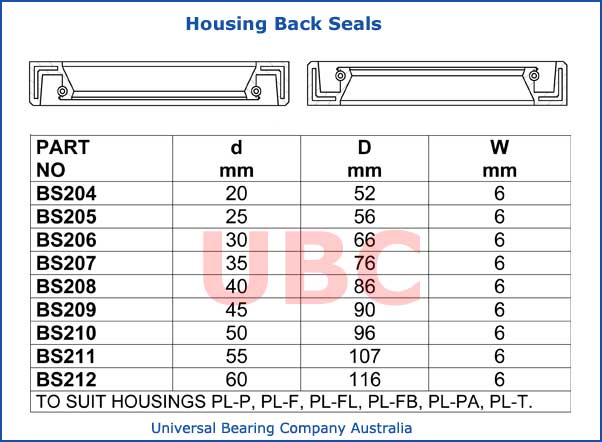 housing back seals parts list