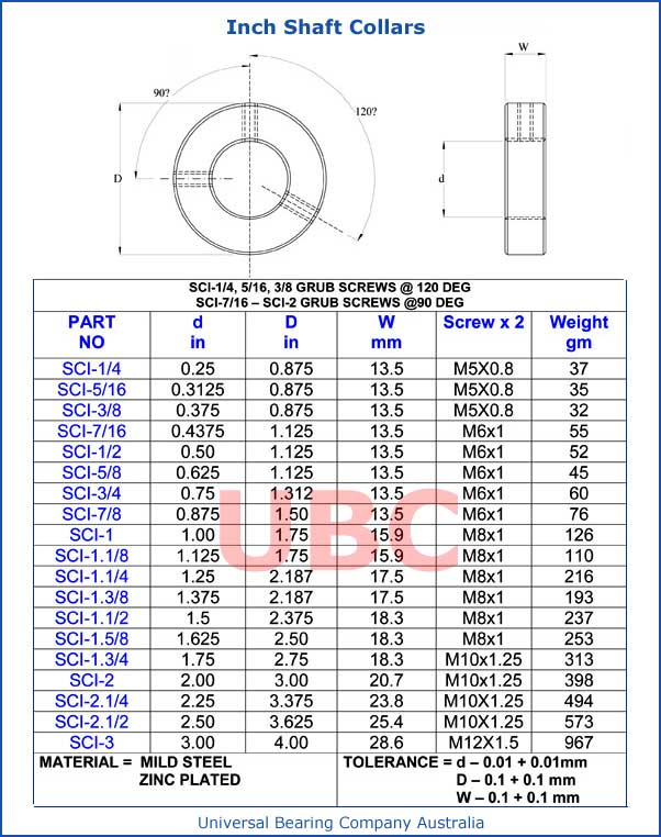 Inch Shaft Collars Parts List