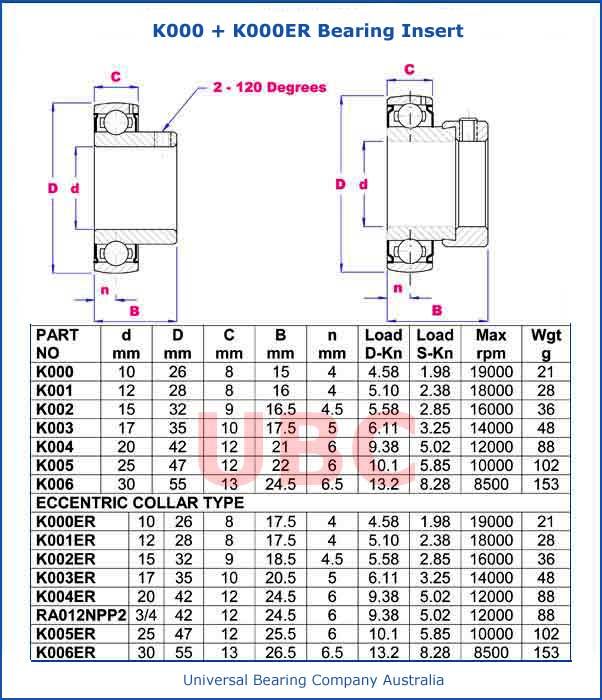 K000 and K000ER Bearing Insert Parts List