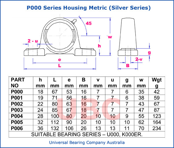 P000 Series Housing Metric Silver Series Parts List