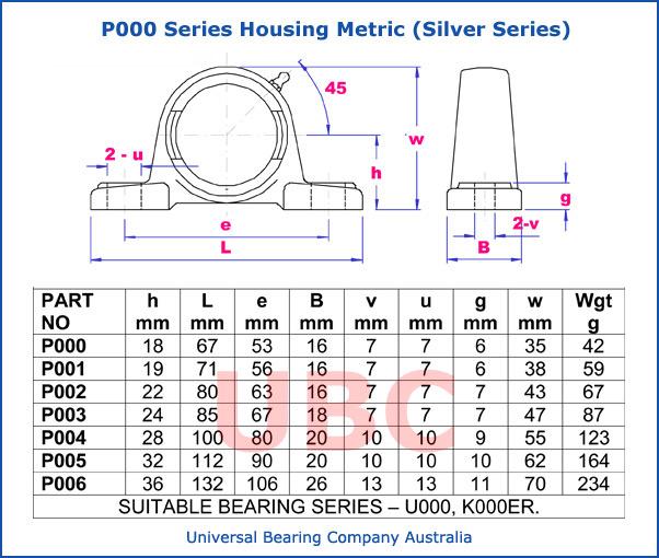 P000 Series Housing Metric Silver Series Parts List