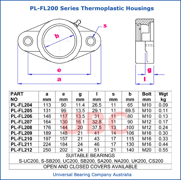 PL-FL200 series thermoplastic housings parts list