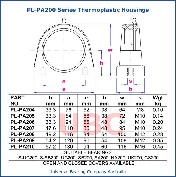 PL-PA200 series thermoplastic housings parts list