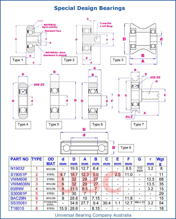 Special Design Bearings Parts List