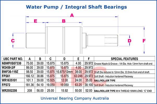 Water pump integral shaft bearings parts list