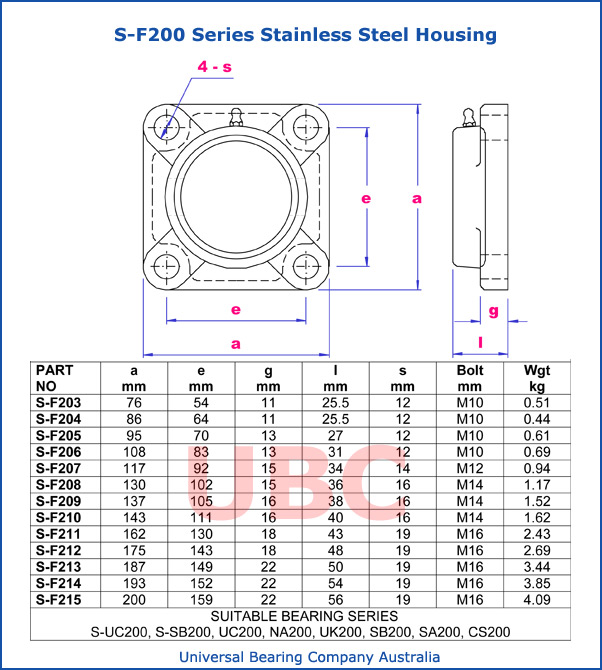 s-f200 series stainless steel housing metric parts list